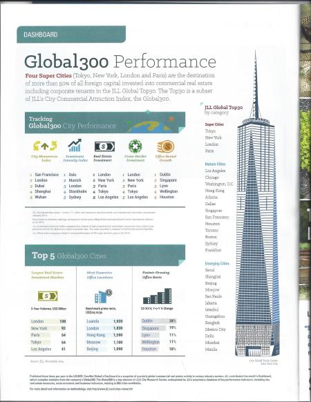 0315 CS Leader Global300 Performance